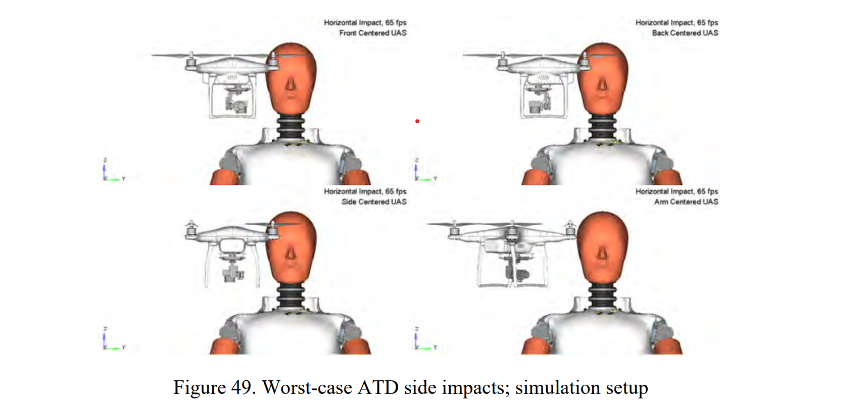 Researchers crashed drones into test dummies, and here's what they found
