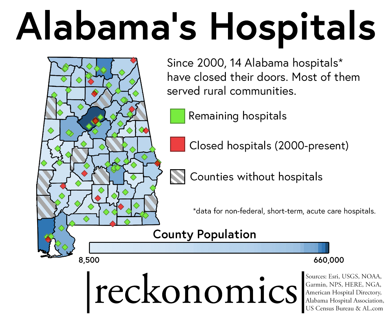 Reckonomics: Alabama's Hospitals