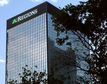 Regions reported net income up 20 percent in third quarter, compared to last year.
