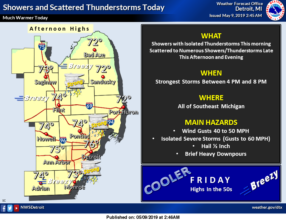 Stormy late afternoon possible