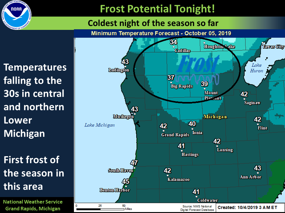 Frost potential